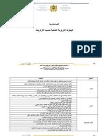 نماذج لبحوث إجرائية
