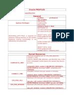 05_Oracle PROFILES.docx