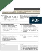 proceso_diseño_curricular (1).doc
