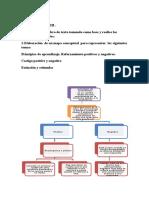 Tarea de La Unidad III Analisis de La Conducta