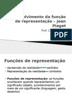 Aula 27 Fev Desenvolvimento Da Função de Representação – Jean Piaget