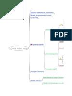 INF753 - Cours 5b - Influence Facteur Humain (brouilllon)