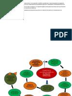 Mapa Conceptual Como Aprender y Enseñar Competencias