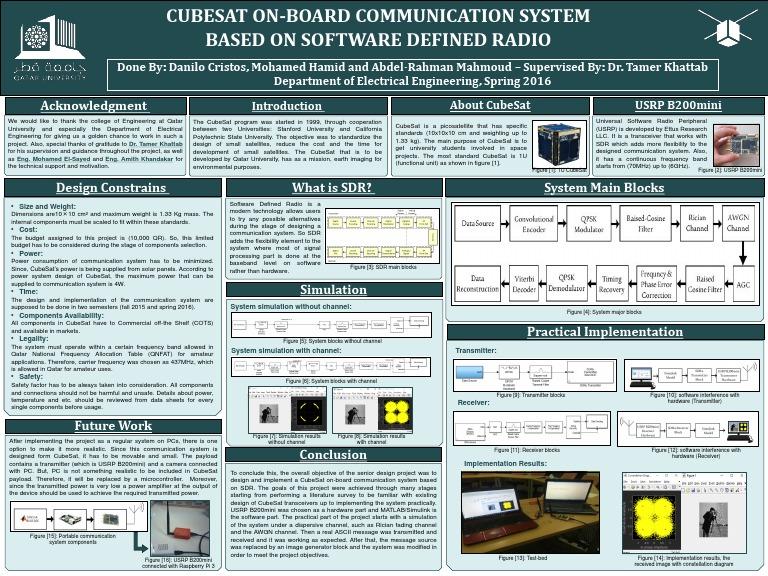 QU CubeSat - SDP II Poster | Software Defined Radio