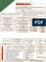 Mapas Conceptuales - Fundamentos de La Mercadotecnia