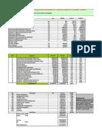 Presupuesto y Ratios Formula Apolinomica