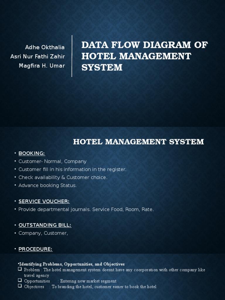 Data flow diagram of hotel management system software databases altavistaventures Images