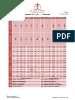 Horarios-20152016-2S-2ano-N.pdf
