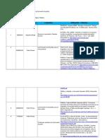 UNIPE.maesTRIA2016.Cronograma Seminario