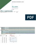 Analisis Bisnis PLTM Paranonge 2015_1