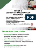GESTION ESTRATEGICA DE LA INNOVACION