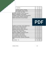 Tabulación de Puebas Diagnósticas