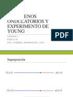 2.3 Fen Menos Ondulatorios y Experimento de Young