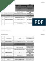 Churrasco Total[Dicionários Da EAP]