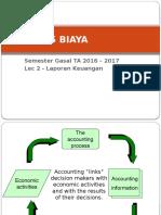 Lec 2 Laporan Keuangan