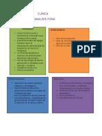 CLINICA Analisis Foda y Peste