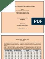 PROS Y CONTRAS DE UN ACUERDO COMERCIAL DE COLOMBIA.docx