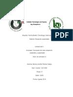 Actividad 8 Conclusión de Video Desarrollo Sostenible y Sustentable