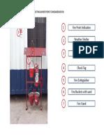 Fire Extinguisher Point Standardisation