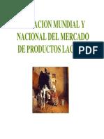 Situacion Mundial y Nacional Del Mercado de Productos_2016