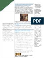 Webquest n1 Descubrimiento y Conquista