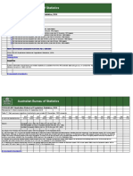 australian migration - australian bureau of statistics