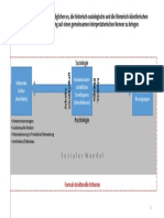 Formale Und Strukturelle Kriterien Der Moderne-Forschung