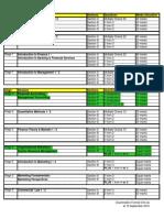 Examination Format D10