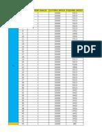 Data Sample KP