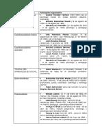 tablas de psicología.pdf