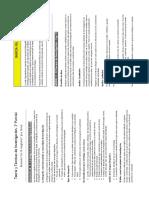 TyT_ 2º Parcial en 10 renglones - Dos paginas.pdf