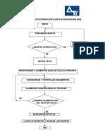 Diagrama de Flujo y Operacion de La Planta Evaporadora WHE