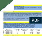 Agitor Design Method & Data