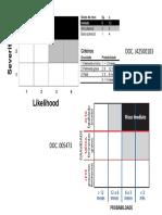 gravidade x probabilidade A3.pdf