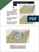 T4 PFD fluviales III (1).pdf