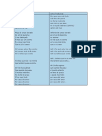 Chica de Ipanema Traduccion