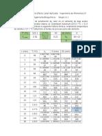 Método Gráfico Para Efecto Letal Aplicado