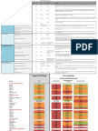 W6 - Hand out EBRD  WiB gap and indicator table.pdf