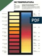 diagrama_colores_acero.doc