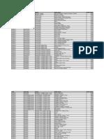 KODEUNSUR.pdf