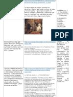 CIENC-WebQuest 1 III T-Conquista y Los Cuevas. (1)