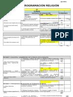 (676067397) Programación Lomce Boe 1º Primaria curso 15-16.docx