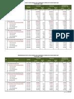 sandingan_data_umkm_2009-2010.pdf