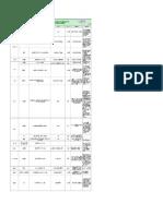 formato_acciones_materiales_ev_desempeno_21_oct_2015 (1).xlsx