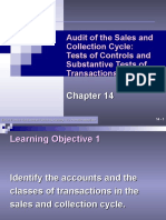 Chapter14 Audit of the Sales