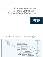 Audit of Sales