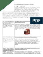 CIENC WebQuest 1 III T Conquista y Los Cuevas. (1)