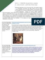 CIENC WebQuest1IIIT ConquistaylosCuevas..Docx