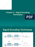 wcmc Modulation Techinique