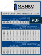 MANKO Low-E Cross Reference Glass